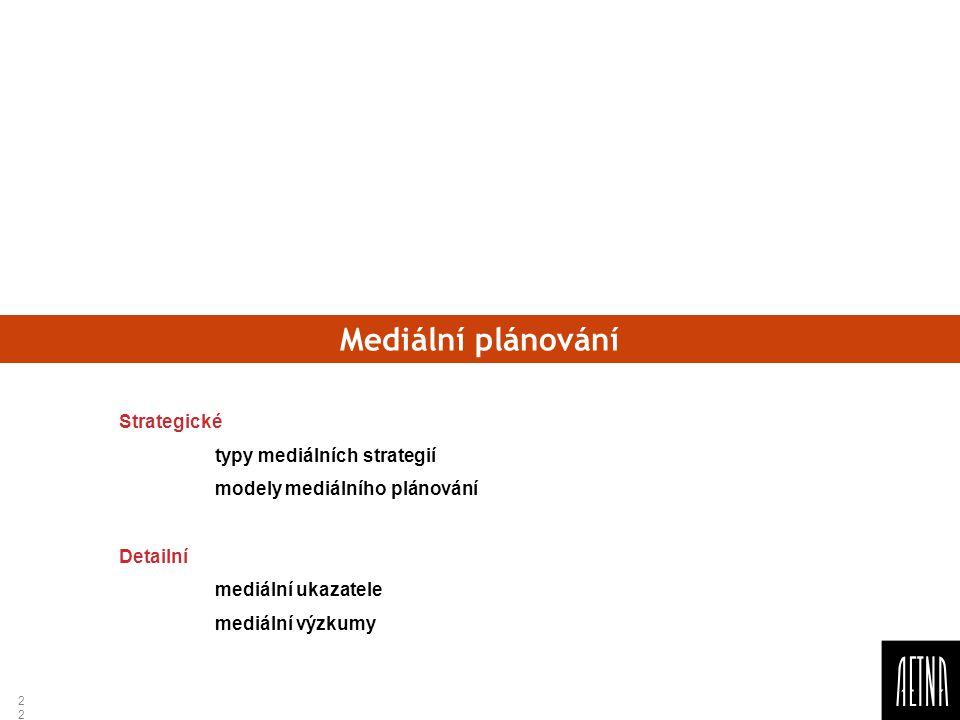 22 Mediální plánování Strategické typy mediálních strategií modely mediálního plánování Detailní mediální ukazatele mediální výzkumy