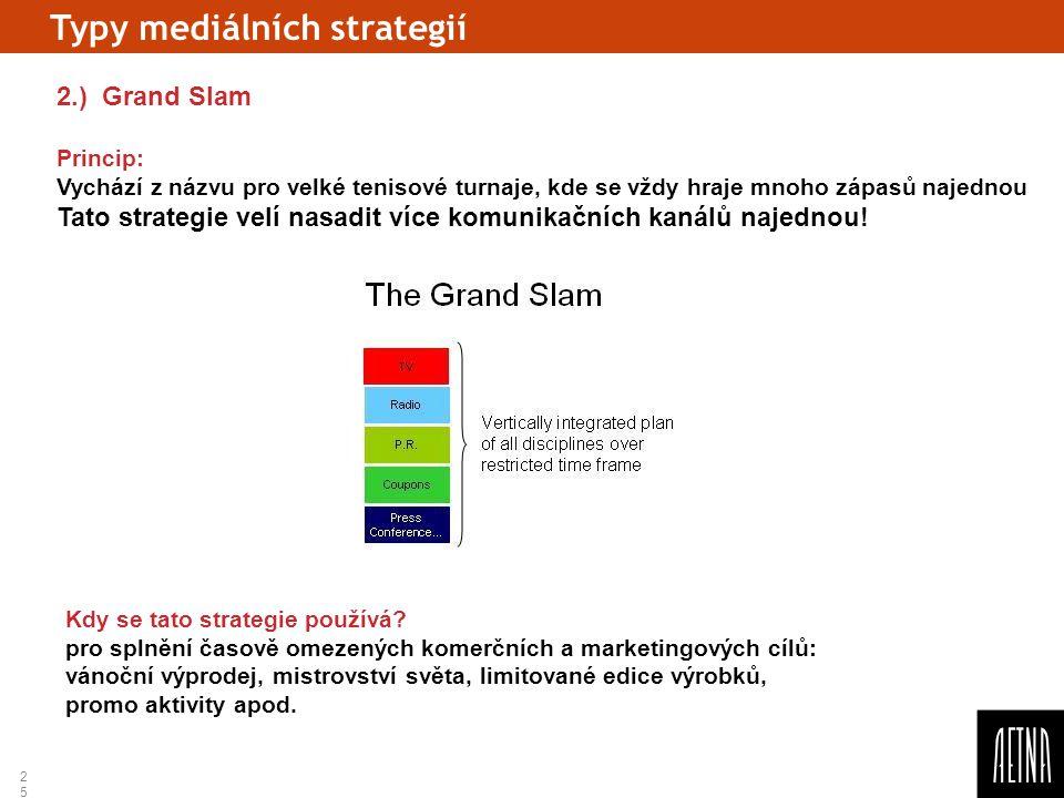 25 Typy mediálních strategií 2.) Grand Slam Princip: Vychází z názvu pro velké tenisové turnaje, kde se vždy hraje mnoho zápasů najednou Tato strategi