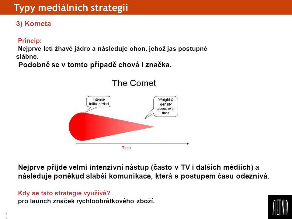 26 Typy mediálních strategií 3) Kometa Princip: Nejprve letí žhavé jádro a následuje ohon, jehož jas postupně slábne. Podobně se v tomto případě chová