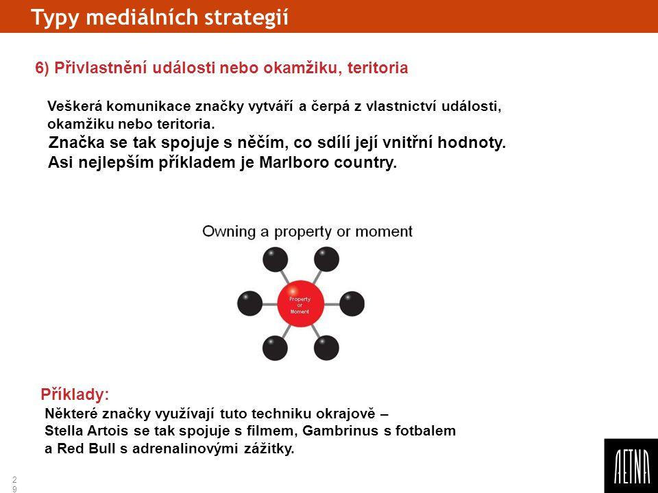 29 Typy mediálních strategií 6) Přivlastnění události nebo okamžiku, teritoria Veškerá komunikace značky vytváří a čerpá z vlastnictví události, okamž