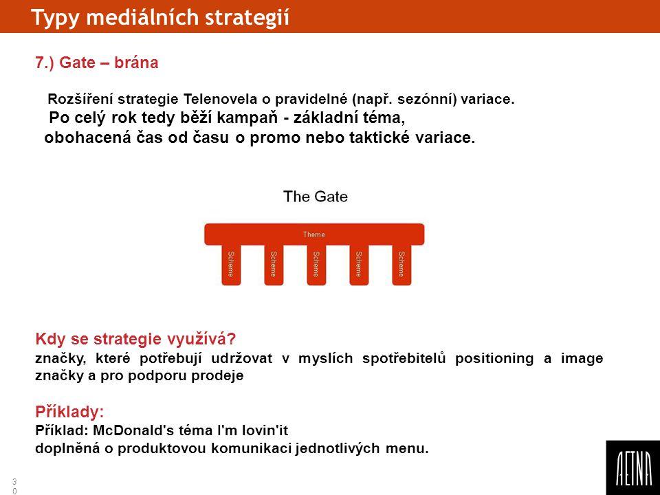 30 Typy mediálních strategií 7.) Gate – brána Rozšíření strategie Telenovela o pravidelné (např. sezónní) variace. Po celý rok tedy běží kampaň - zákl