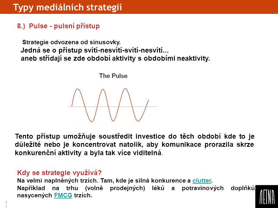 31 Typy mediálních strategií 8.) Pulse - pulsní přístup Strategie odvozena od sinusovky. Jedná se o přístup svítí-nesvítí-svítí-nesvítí... aneb střída