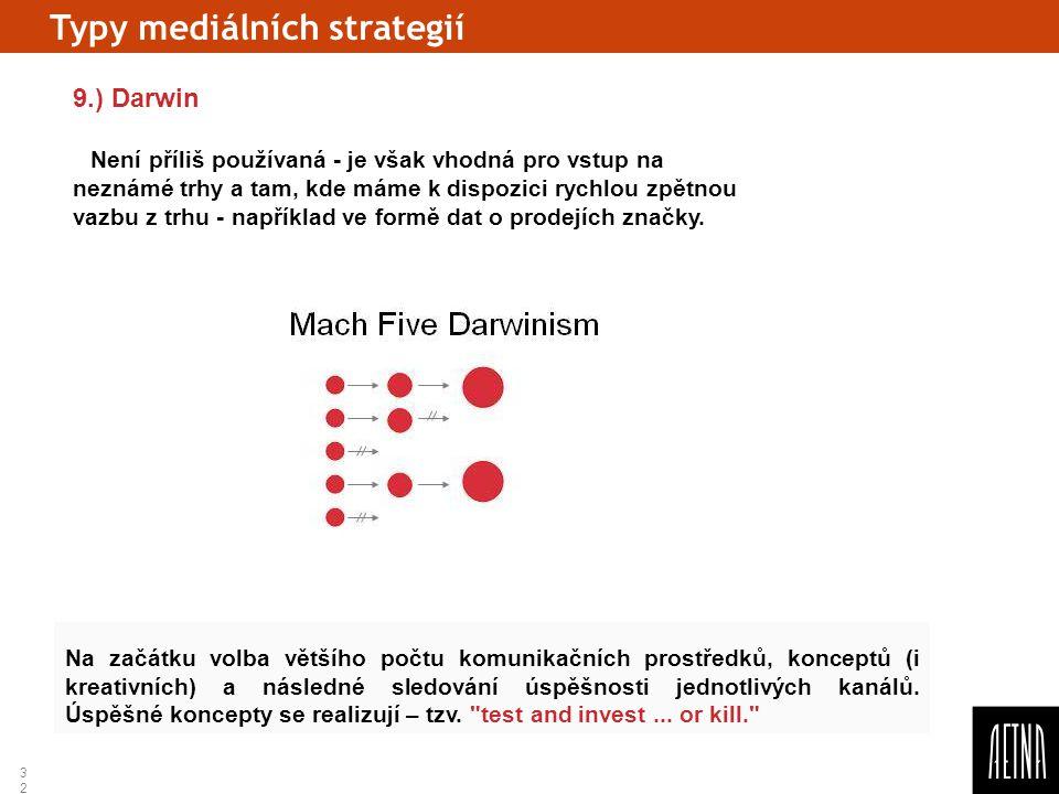 32 Typy mediálních strategií 9.) Darwin Není příliš používaná - je však vhodná pro vstup na neznámé trhy a tam, kde máme k dispozici rychlou zpětnou v
