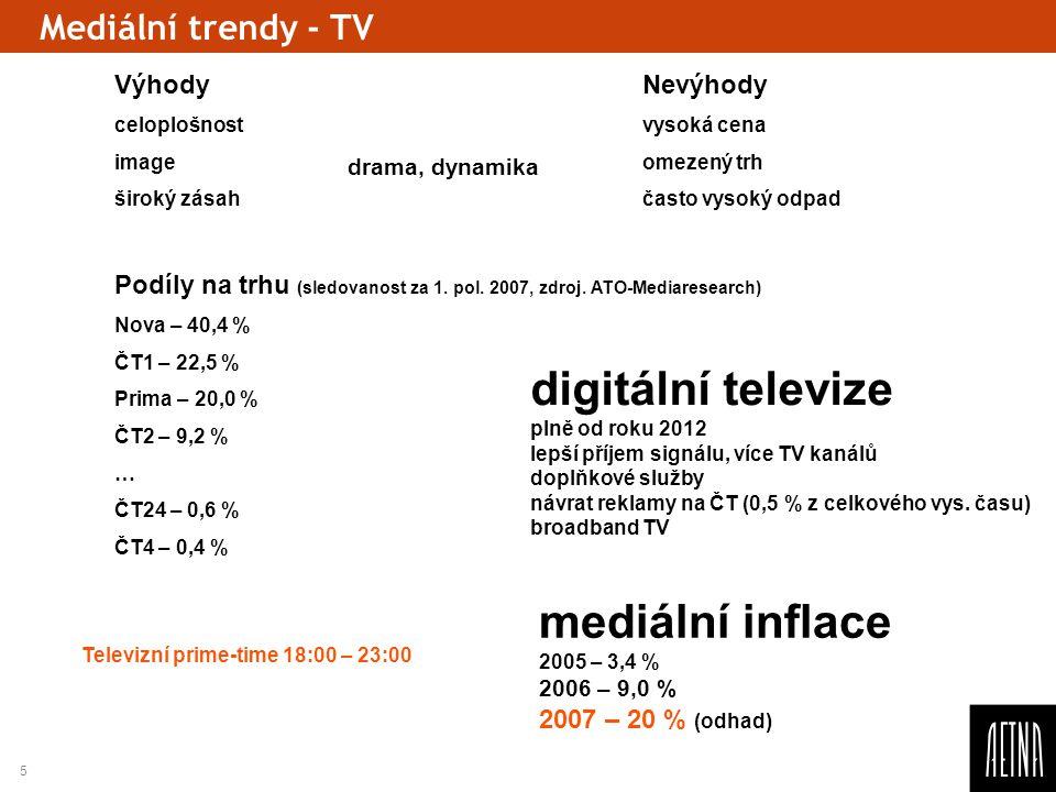 5 Mediální trendy - TV Výhody Nevýhody celoplošnostvysoká cena imageomezený trh široký zásahčasto vysoký odpad mediální inflace 2005 – 3,4 % 2006 – 9,