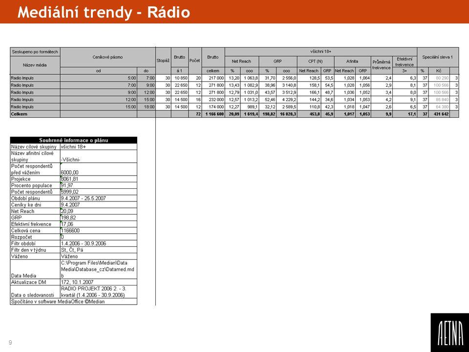 9 Mediální trendy - Rádio