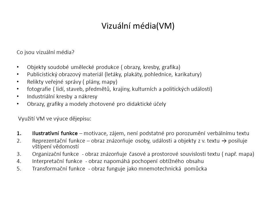 Vizuální média(VM) Co jsou vizuální média.