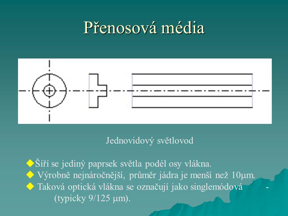 Přenosová média Jednovidový světlovod  Šíří se jediný paprsek světla podél osy vlákna.