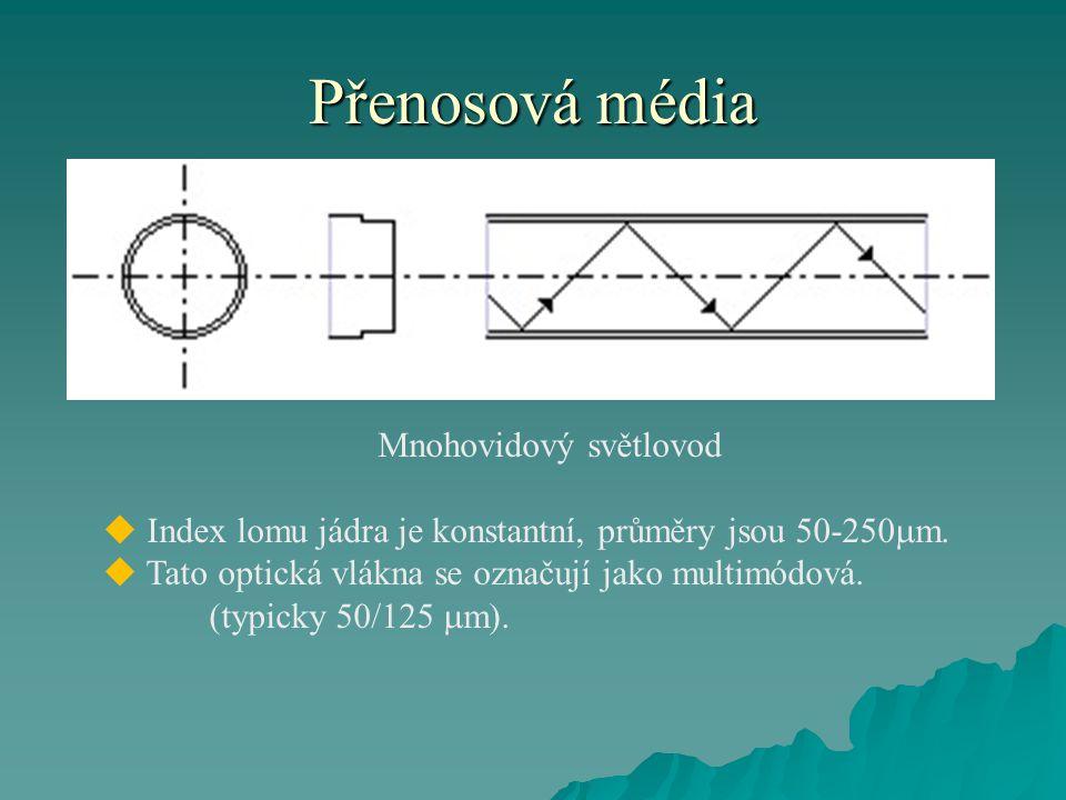 Přenosová média Mnohovidový světlovod  Index lomu jádra je konstantní, průměry jsou 50-250  m.