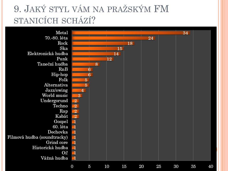 9. J AKÝ STYL VÁM NA PRAŽSKÝM FM STANICÍCH SCHÁZÍ