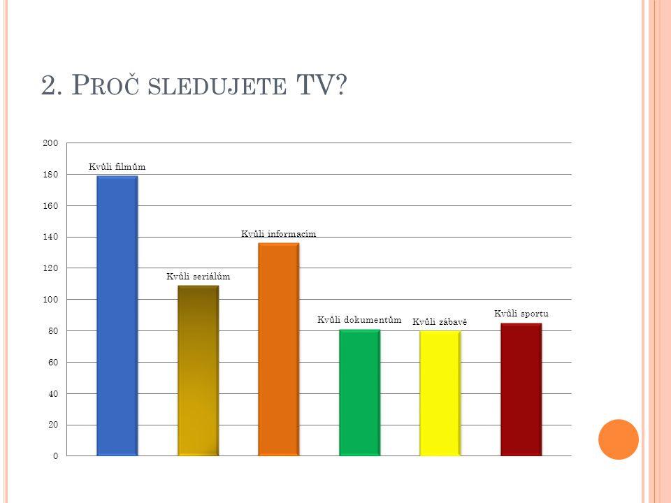 2. P ROČ SLEDUJETE TV