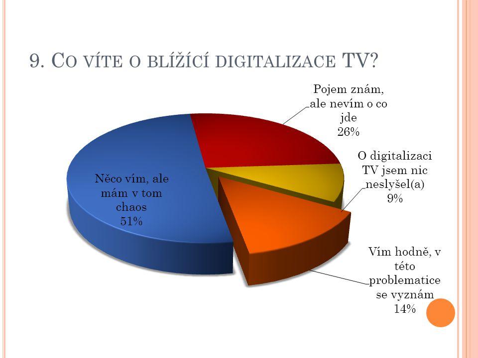 9. C O VÍTE O BLÍŽÍCÍ DIGITALIZACE TV