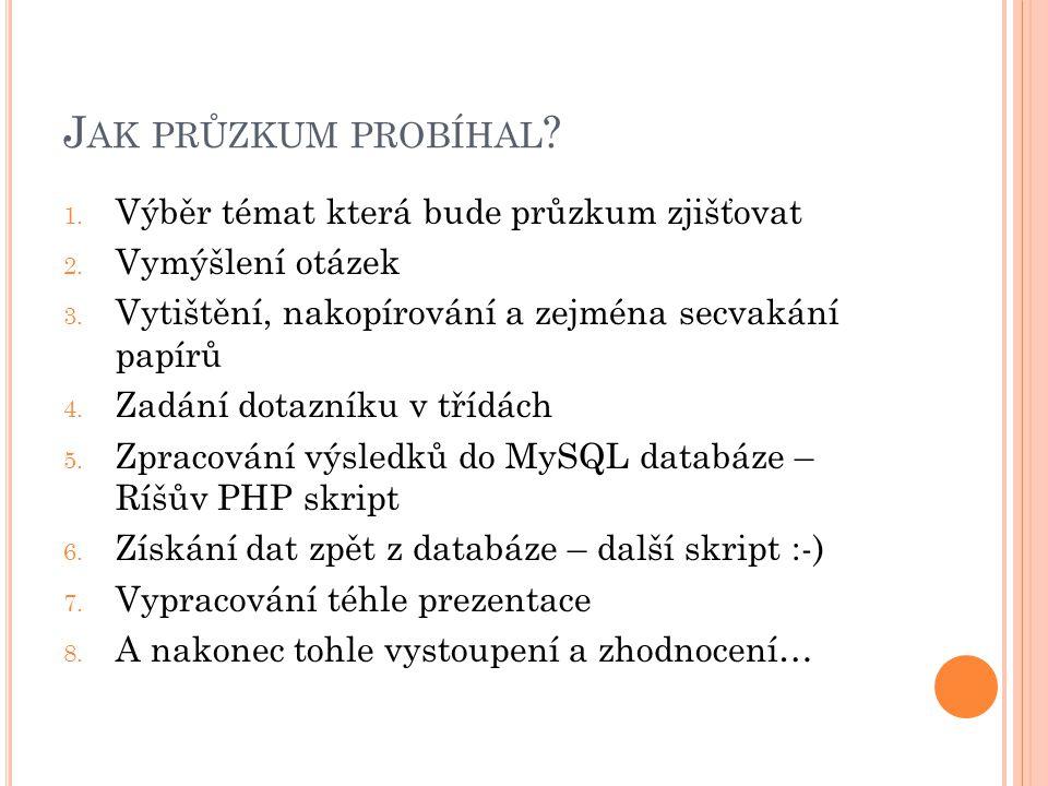 J AK PRŮZKUM PROBÍHAL . 1. Výběr témat která bude průzkum zjišťovat 2.