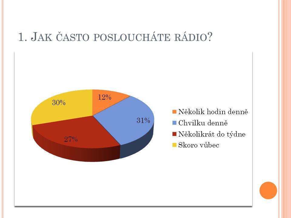2. P ROČ SLEDUJETE TV?
