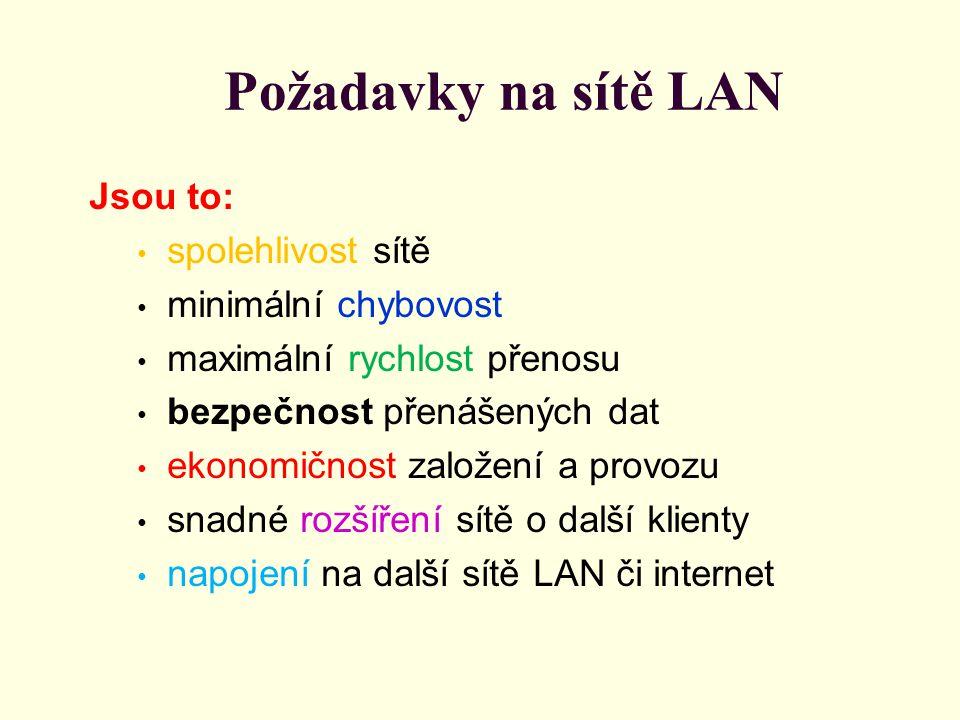 Požadavky na sítě LAN Jsou to: spolehlivost sítě minimální chybovost maximální rychlost přenosu bezpečnost přenášených dat ekonomičnost založení a pro