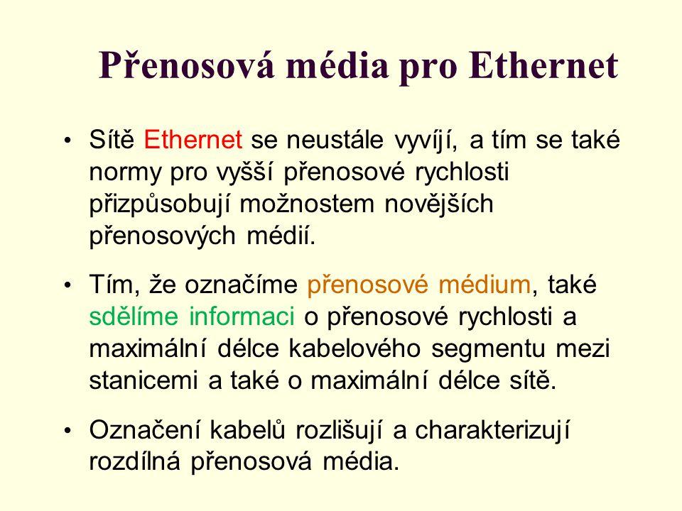 Přenosová média pro Ethernet Sítě Ethernet se neustále vyvíjí, a tím se také normy pro vyšší přenosové rychlosti přizpůsobují možnostem novějších přenosových médií.