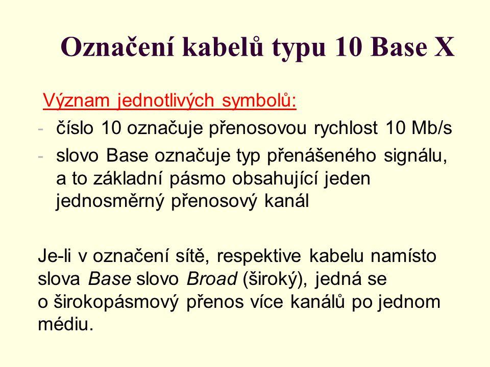 Označení kabelů typu 10 Base X Význam jednotlivých symbolů: - číslo 10 označuje přenosovou rychlost 10 Mb/s - slovo Base označuje typ přenášeného signálu, a to základní pásmo obsahující jeden jednosměrný přenosový kanál Je-li v označení sítě, respektive kabelu namísto slova Base slovo Broad (široký), jedná se o širokopásmový přenos více kanálů po jednom médiu.