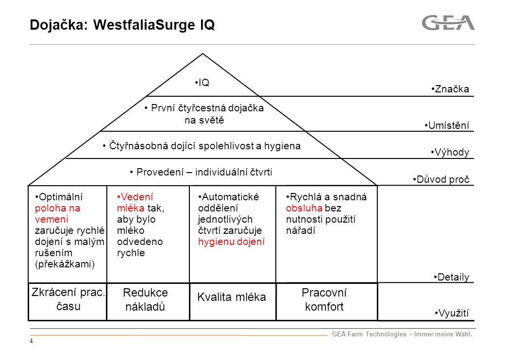 GEA Farm Technologies – Immer meine Wahl. 4 Dojačka: WestfaliaSurge IQ Značka IQ První čtyřcestná dojačka na světě Čtyřnásobná dojící spolehlivost a h