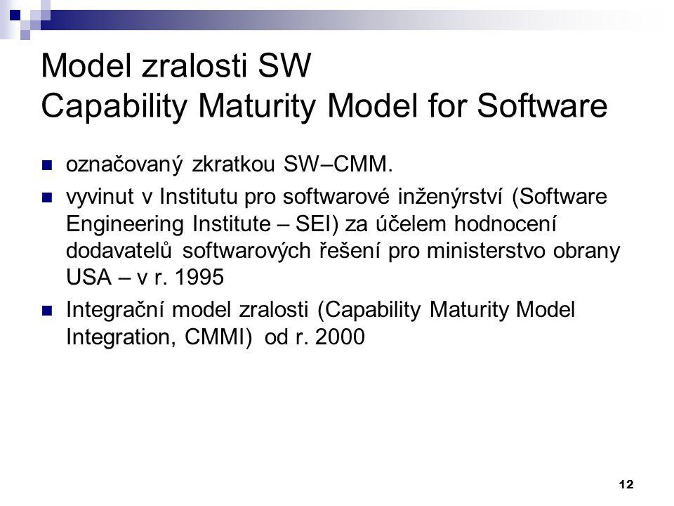 12 Model zralosti SW Capability Maturity Model for Software označovaný zkratkou SW–CMM. vyvinut v Institutu pro softwarové inženýrství (Software Engin