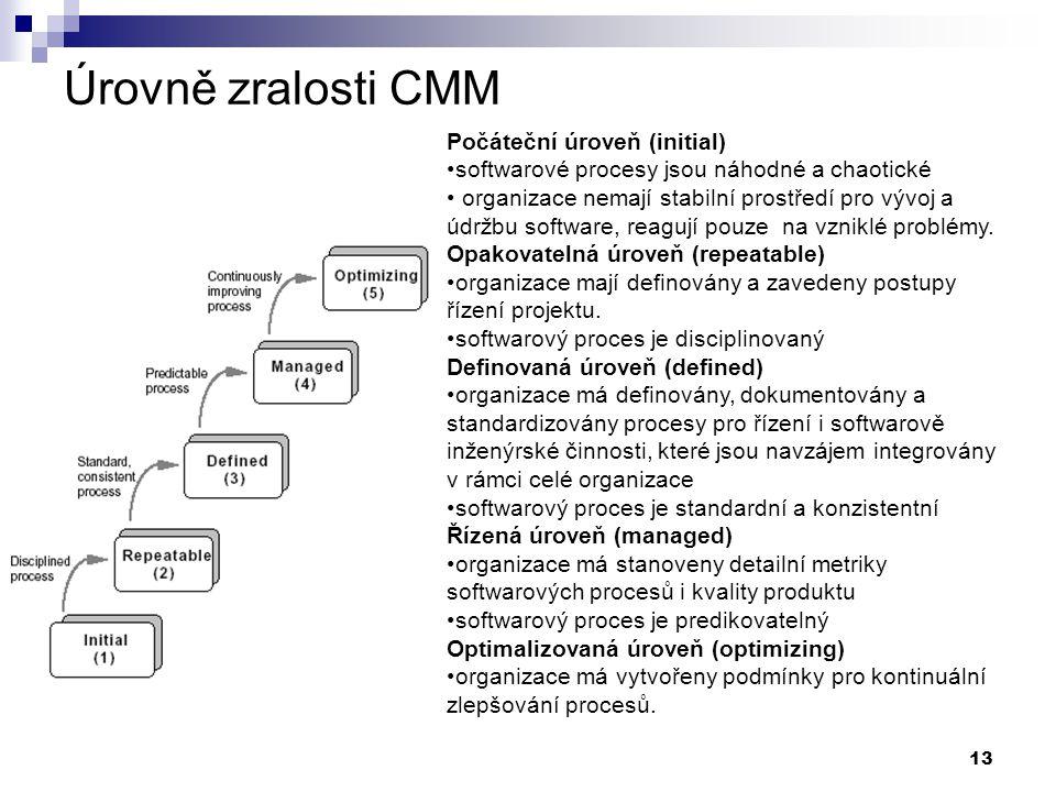 13 Úrovně zralosti CMM Počáteční úroveň (initial) softwarové procesy jsou náhodné a chaotické organizace nemají stabilní prostředí pro vývoj a údržbu