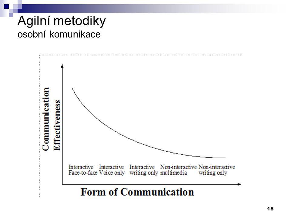 18 Agilní metodiky osobní komunikace