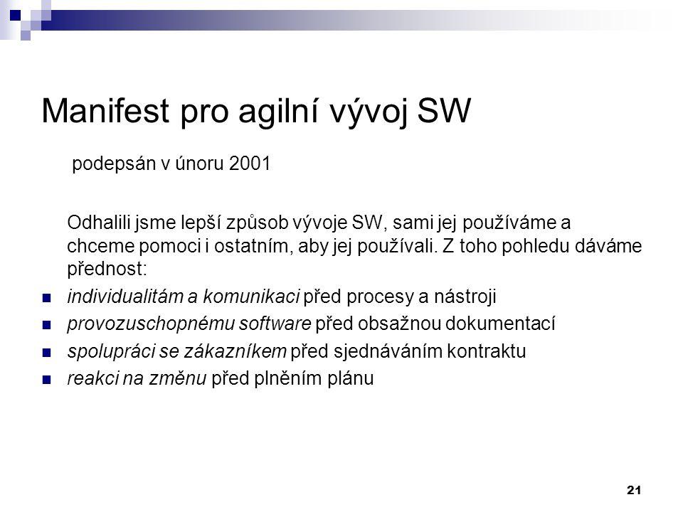 21 Manifest pro agilní vývoj SW podepsán v únoru 2001 Odhalili jsme lepší způsob vývoje SW, sami jej používáme a chceme pomoci i ostatním, aby jej pou
