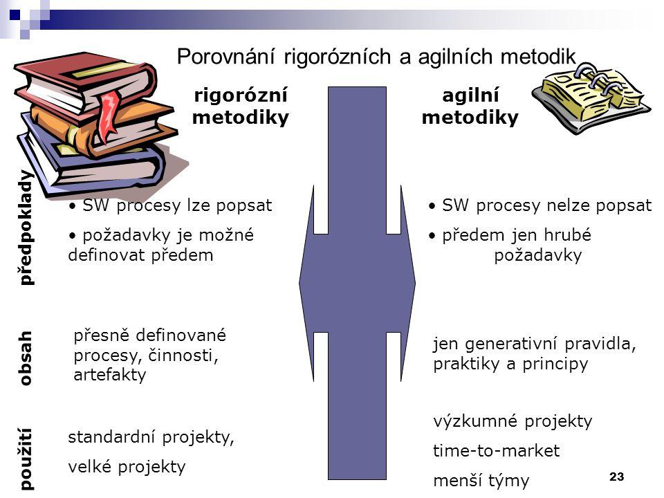 23 Porovnání rigorózních a agilních metodik rigorózní metodiky agilní metodiky použití obsah předpoklady SW procesy lze popsat požadavky je možné defi