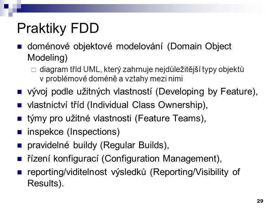 29 Praktiky FDD doménové objektové modelování (Domain Object Modeling)  diagram tříd UML, který zahrnuje nejdůležitější typy objektů v problémové dom