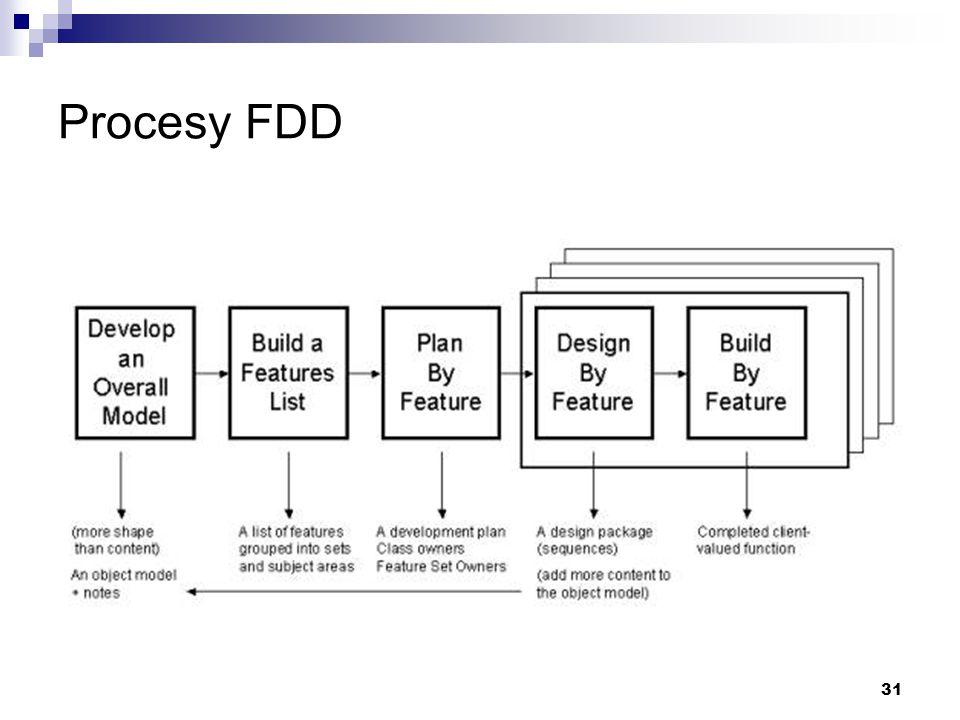 31 Procesy FDD