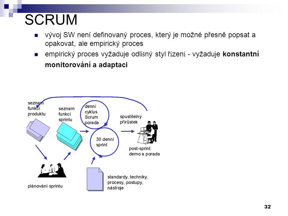 32 SCRUM vývoj SW není definovaný proces, který je možné přesně popsat a opakovat, ale empirický proces empirický proces vyžaduje odli š ný styl ř í z
