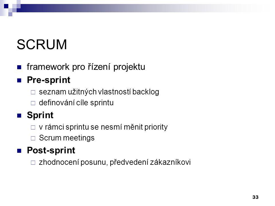 33 SCRUM framework pro řízení projektu Pre-sprint  seznam užitných vlastností backlog  definování cíle sprintu Sprint  v rámci sprintu se nesmí měn
