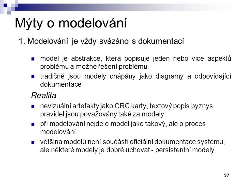 37 Mýty o modelování 1. Modelování je vždy svázáno s dokumentací model je abstrakce, která popisuje jeden nebo více aspektů problému a možné řešení pr