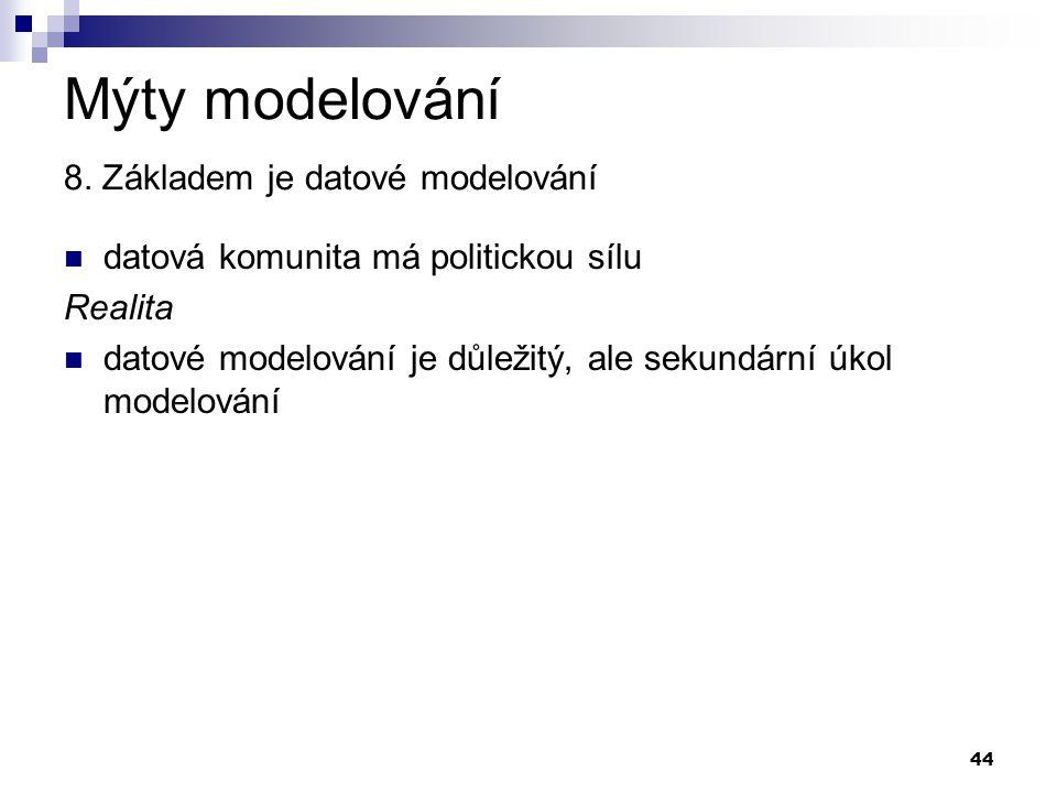 44 Mýty modelování 8. Základem je datové modelování datová komunita má politickou sílu Realita datové modelování je důležitý, ale sekundární úkol mode