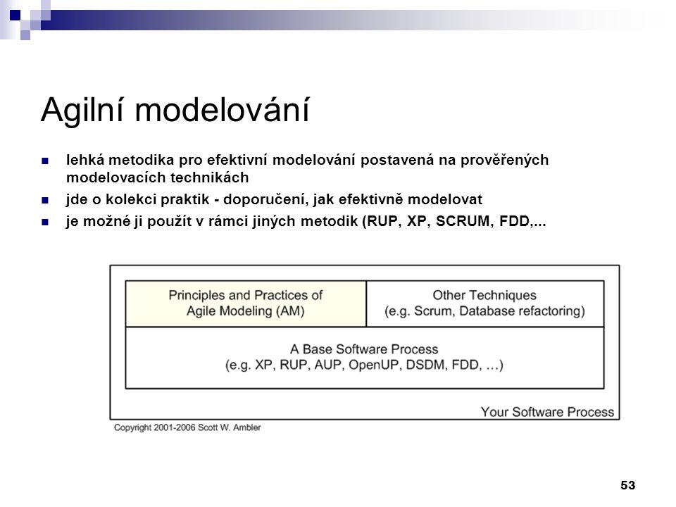 53 Agilní modelování lehká metodika pro efektivní modelování postavená na prověřených modelovacích technikách jde o kolekci praktik - doporučení, jak