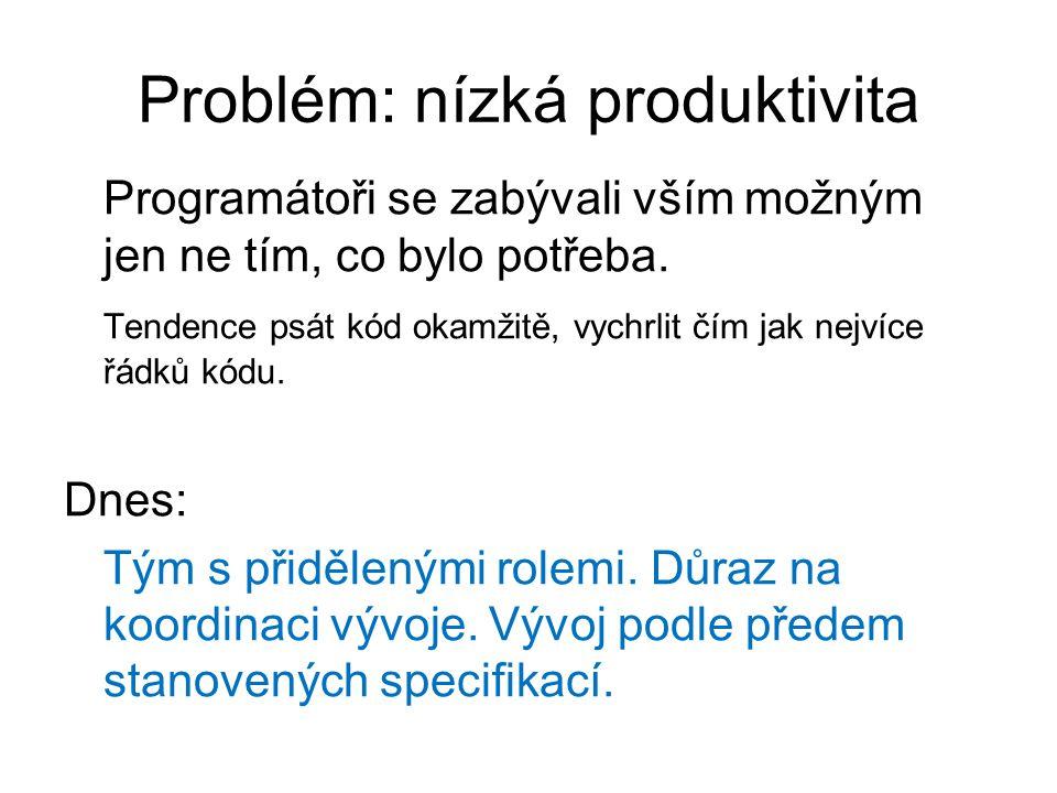 Problém: nízká produktivita Programátoři se zabývali vším možným jen ne tím, co bylo potřeba. Tendence psát kód okamžitě, vychrlit čím jak nejvíce řád
