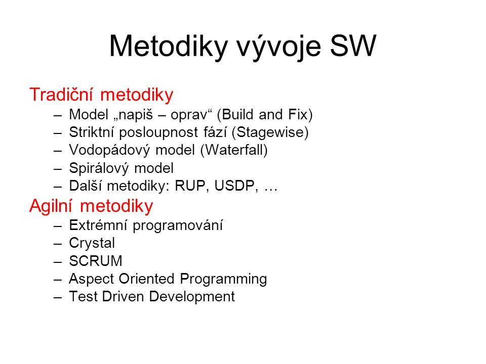 """Metodiky vývoje SW Tradiční metodiky –Model """"napiš – oprav (Build and Fix) –Striktní posloupnost fází (Stagewise) –Vodopádový model (Waterfall) –Spirálový model –Další metodiky: RUP, USDP, … Agilní metodiky –Extrémní programování –Crystal –SCRUM –Aspect Oriented Programming –Test Driven Development"""