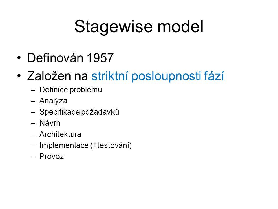Stagewise model Definován 1957 Založen na striktní posloupnosti fází –Definice problému –Analýza –Specifikace požadavků –Návrh –Architektura –Implementace (+testování) –Provoz