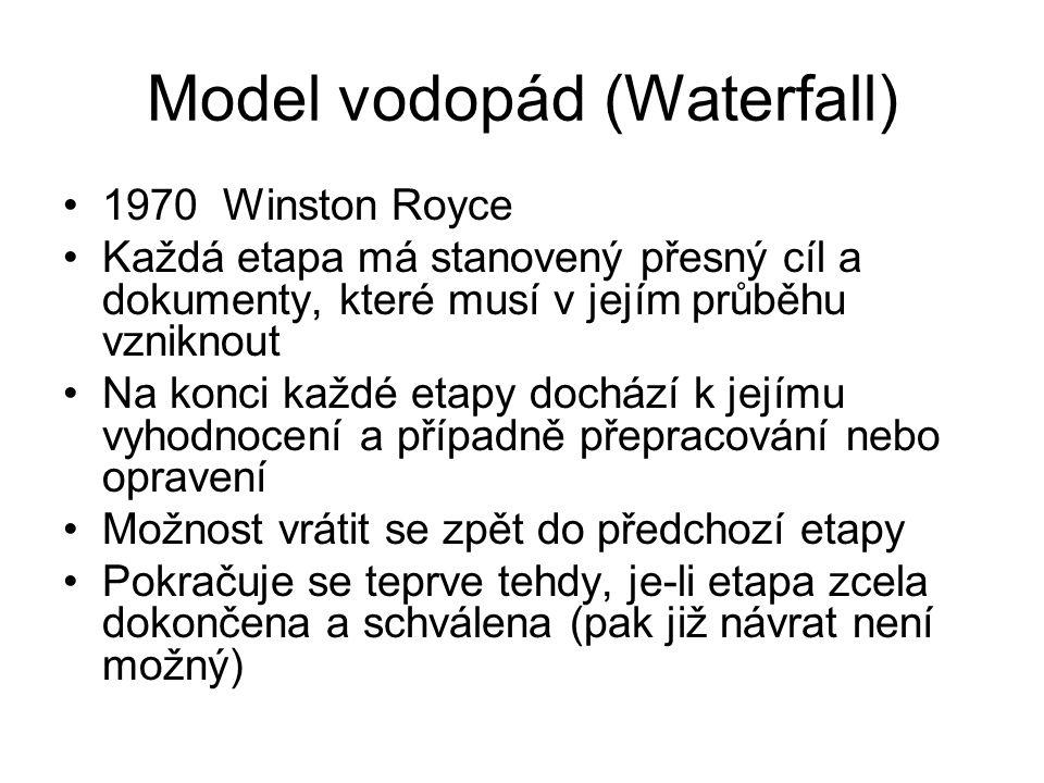 Model vodopád (Waterfall) 1970 Winston Royce Každá etapa má stanovený přesný cíl a dokumenty, které musí v jejím průběhu vzniknout Na konci každé etapy dochází k jejímu vyhodnocení a případně přepracování nebo opravení Možnost vrátit se zpět do předchozí etapy Pokračuje se teprve tehdy, je-li etapa zcela dokončena a schválena (pak již návrat není možný)
