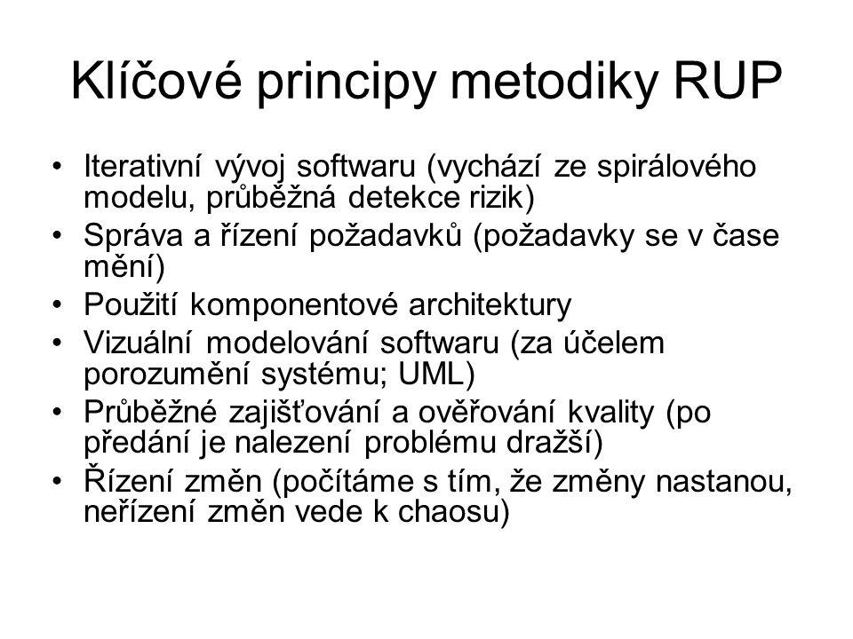 Klíčové principy metodiky RUP Iterativní vývoj softwaru (vychází ze spirálového modelu, průběžná detekce rizik) Správa a řízení požadavků (požadavky se v čase mění) Použití komponentové architektury Vizuální modelování softwaru (za účelem porozumění systému; UML) Průběžné zajišťování a ověřování kvality (po předání je nalezení problému dražší) Řízení změn (počítáme s tím, že změny nastanou, neřízení změn vede k chaosu)
