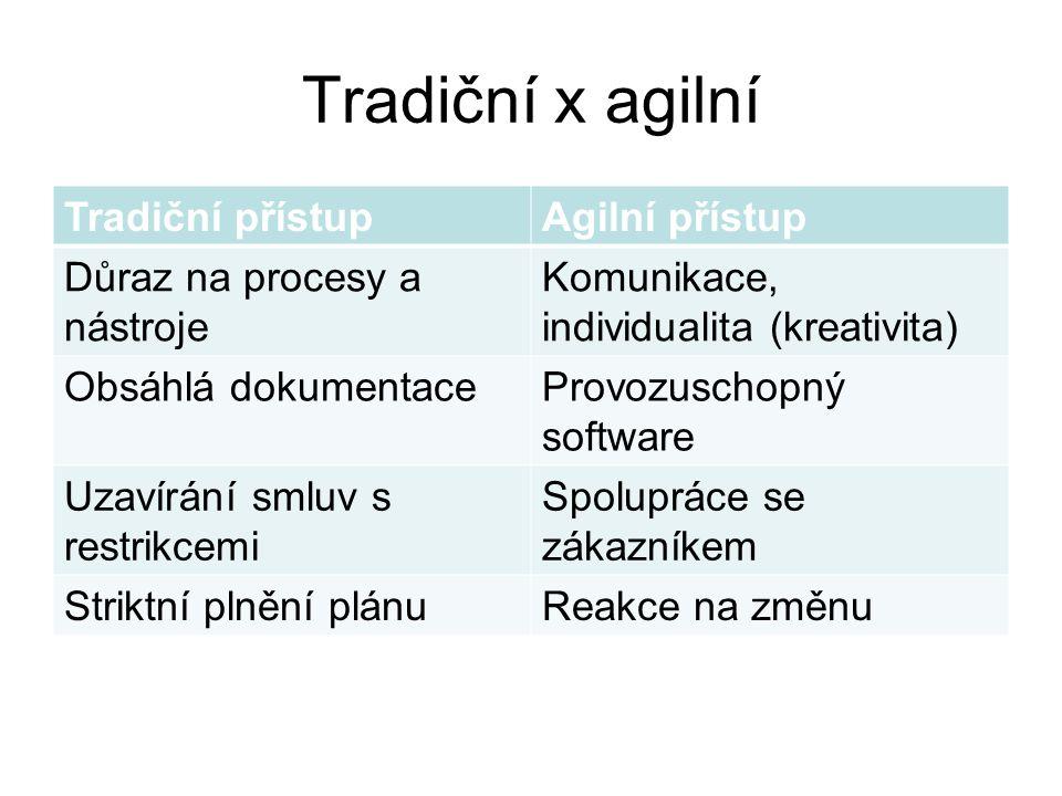 Tradiční x agilní Tradiční přístupAgilní přístup Důraz na procesy a nástroje Komunikace, individualita (kreativita) Obsáhlá dokumentaceProvozuschopný