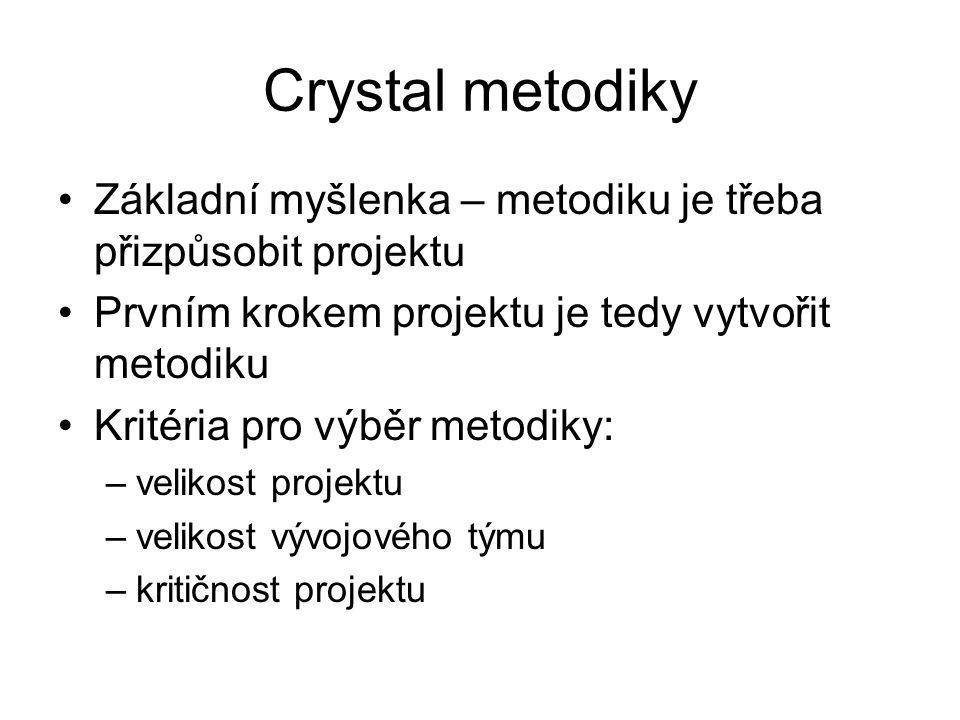 Crystal metodiky Základní myšlenka – metodiku je třeba přizpůsobit projektu Prvním krokem projektu je tedy vytvořit metodiku Kritéria pro výběr metodiky: –velikost projektu –velikost vývojového týmu –kritičnost projektu