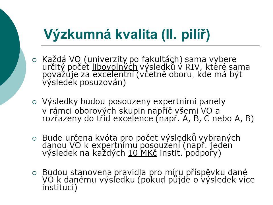 Výzkumná kvalita (II. pilíř)  Každá VO (univerzity po fakultách) sama vybere určitý počet libovolných výsledků v RIV, které sama považuje za excelent
