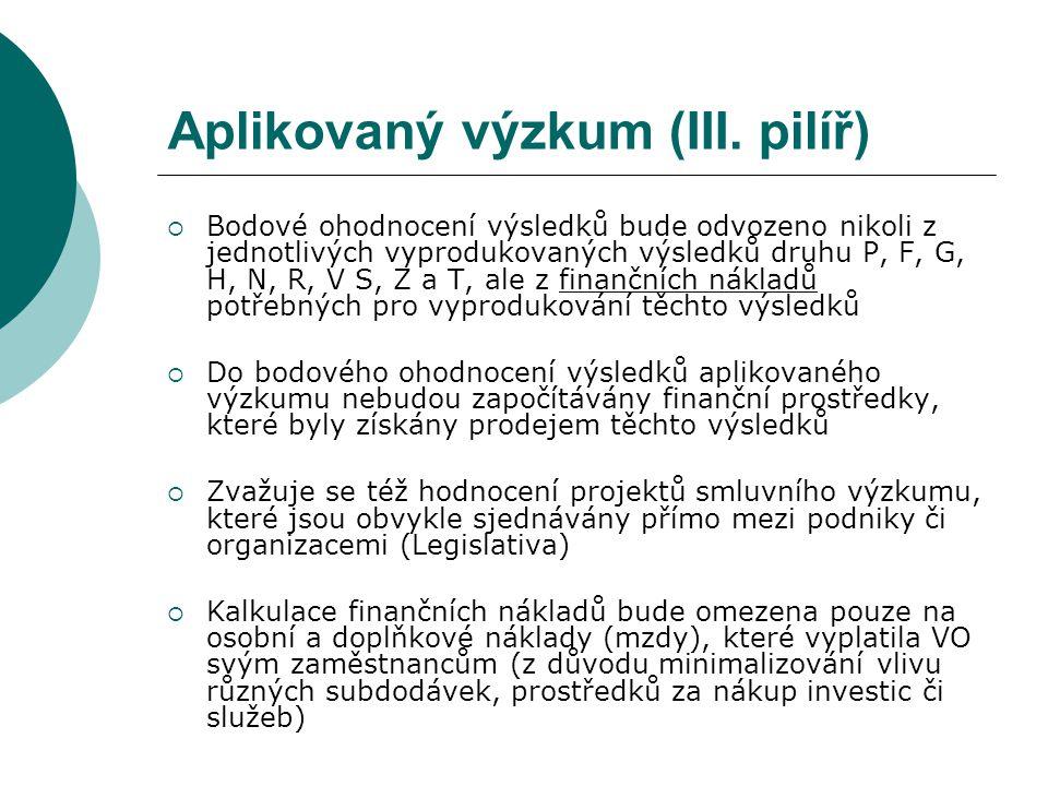 Aplikovaný výzkum (III. pilíř)  Bodové ohodnocení výsledků bude odvozeno nikoli z jednotlivých vyprodukovaných výsledků druhu P, F, G, H, N, R, V S,