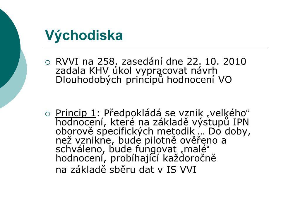 Východiska  RVVI na 258. zasedání dne 22. 10. 2010 zadala KHV úkol vypracovat návrh Dlouhodobých principů hodnocení VO  Princip 1: Předpokládá se vz