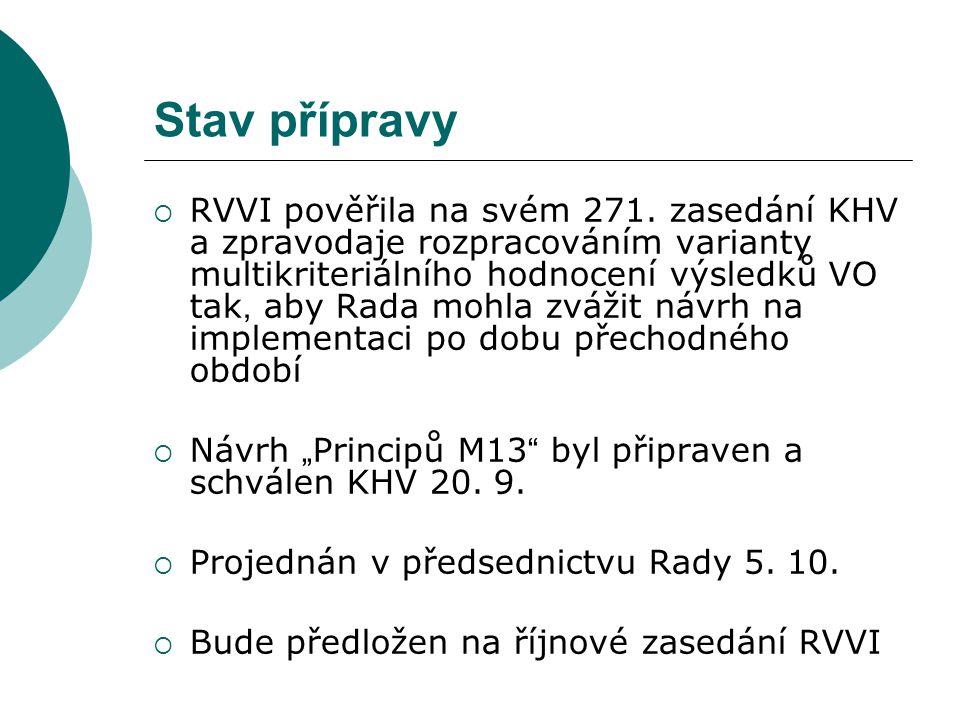 Stav přípravy  RVVI pověřila na svém 271. zasedání KHV a zpravodaje rozpracováním varianty multikriteriálního hodnocení výsledků VO tak, aby Rada moh