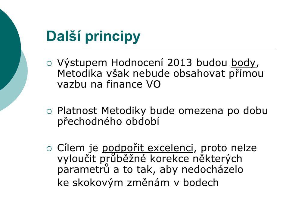 Další principy  Výstupem Hodnocení 2013 budou body, Metodika však nebude obsahovat přímou vazbu na finance VO  Platnost Metodiky bude omezena po dob