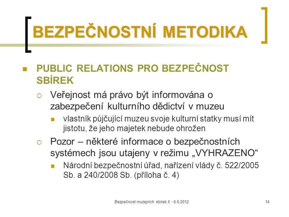Bezpečnost muzejních sbírek II - 6.6.201214 BEZPEČNOSTNÍ METODIKA PUBLIC RELATIONS PRO BEZPEČNOST SBÍREK  Veřejnost má právo být informována o zabezp