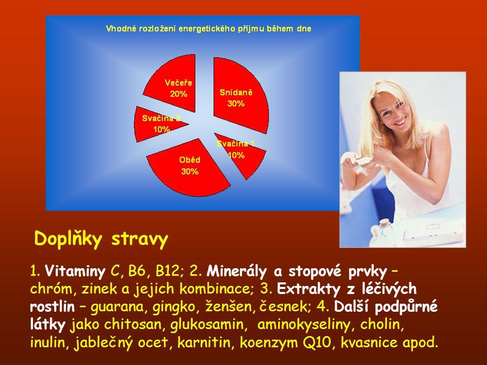 Doplňky stravy 1. Vitaminy C, B6, B12; 2. Minerály a stopové prvky – chróm, zinek a jejich kombinace; 3. Extrakty z léčivých rostlin – guarana, gingko