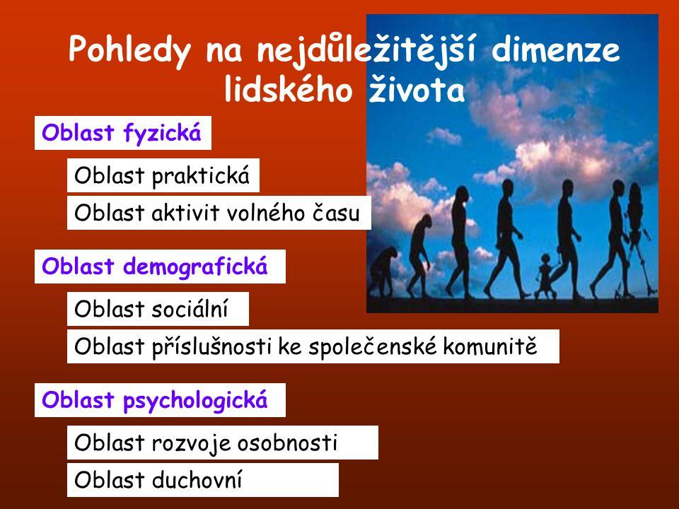 Pohledy na nejdůležitější dimenze lidského života Oblast fyzická Oblast psychologická Oblast duchovní Oblast demografická Oblast sociální Oblast přísl