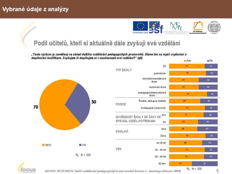 METODIKA KURZŮ Rozvoj e-learningu v oblasti vzdělávání pedagogů v Moravskoslezském kraji CZ.1.07/1.3.05/11.0008 Přínos podpory autorů studijních opor Pečlivě připravené vedení vzdělávání Oddělená a přece úzká spolupráce metodika s expertem IT Tvorba opory – časově náročný proces To jsou hlavní odborné příčiny, proč bylo vzdělávání autorů studijních opor účastníky dobře hodnoceno a proč výsledné studijní opory jsou velmi kvalitní s velkým množstvím interaktivních prvků.