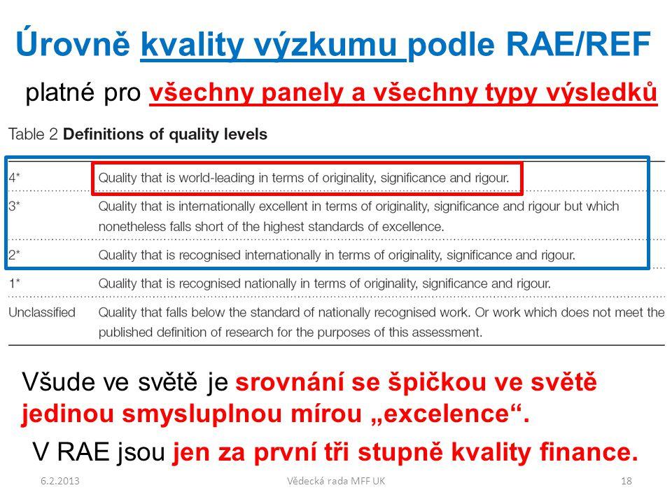 """Úrovně kvality výzkumu podle RAE/REF platné pro všechny panely a všechny typy výsledků Všude ve světě je srovnání se špičkou ve světě jedinou smysluplnou mírou """"excelence ."""